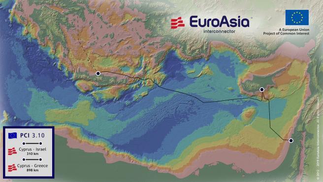 Interconector de EuroAsia WIKIPEDIA