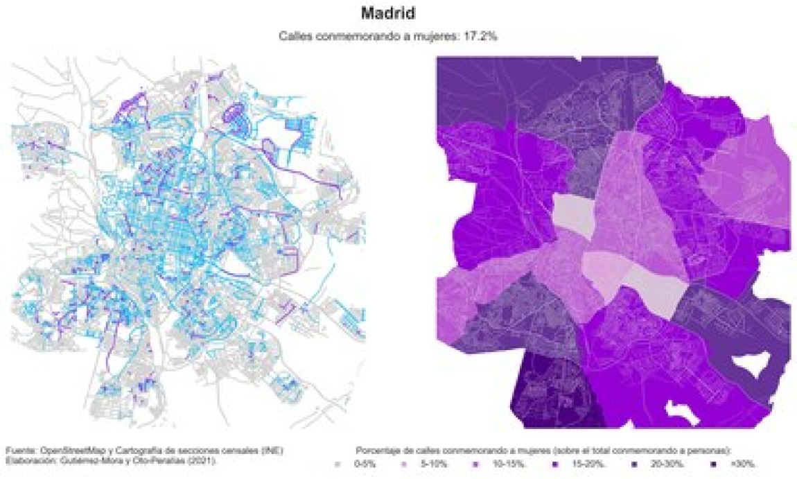 The graph shows how in Madrid the streets with a woman's name are concentrated in the newly created neighborhoods.