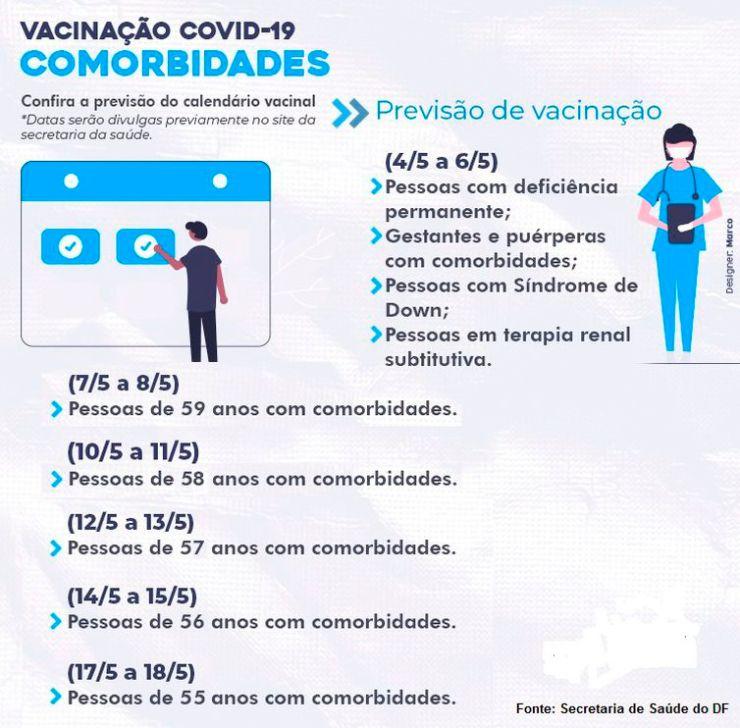 DF começa a cadastrar pessoas com comorbidades que serão vacinadas contra a covid-19