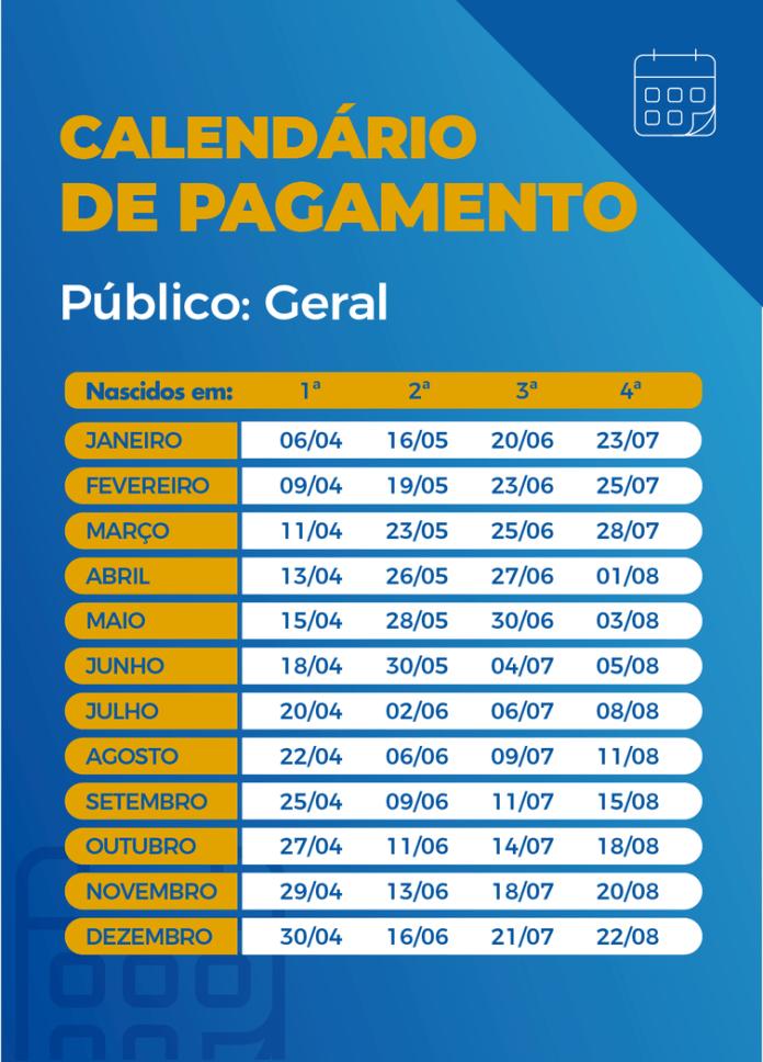 Calendário de pagamento das parcelas do auxílio emergencial.