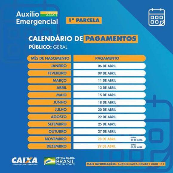 Calendário de pagamentos antecipados da primeira parcela do auxílio emergencial.