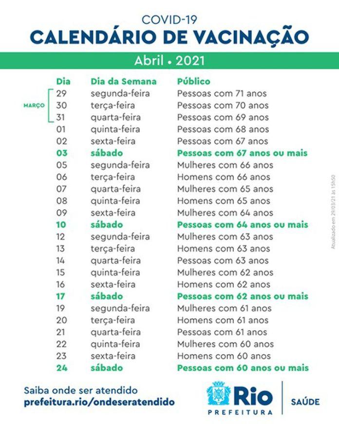 Calendário de vacinação da cidade do Rio de Janeiro.
