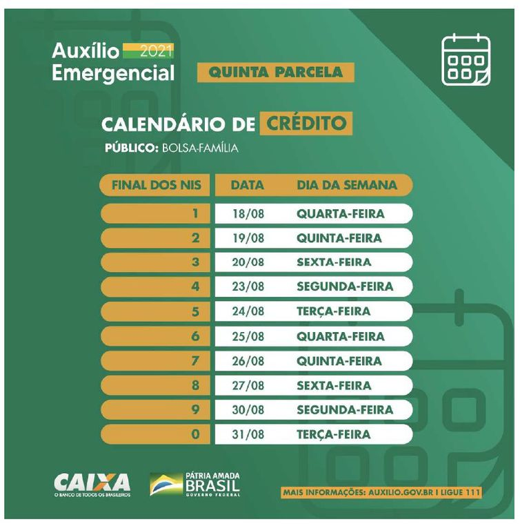 Payment schedule for the fifth installment of emergency aid for Bolsa Família beneficiaries