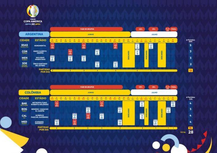 calendário - Copa América 2021 - tabela