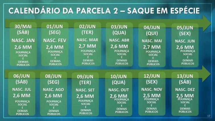 Calendário da 2ª parcela do auxílio emergencial