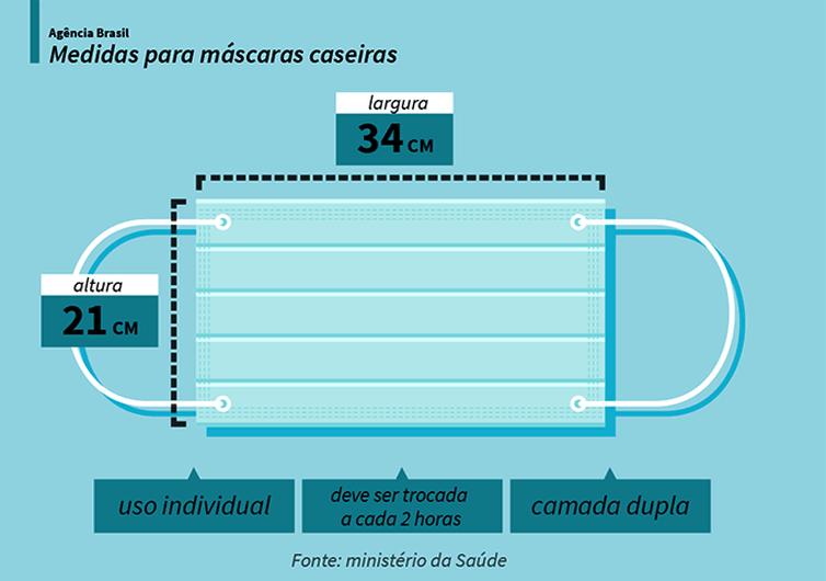 info_mascaras_caseiras