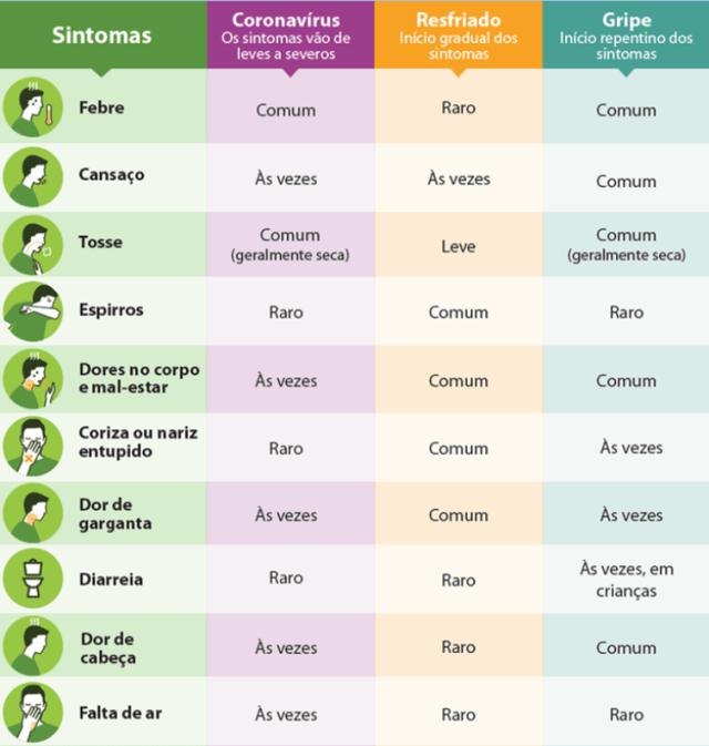 corona_sindromesrespiratorias