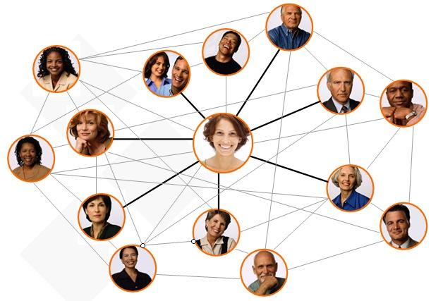 https://i2.wp.com/imagens.tiespecialistas.com.br/2012/09/networking-image1.jpg