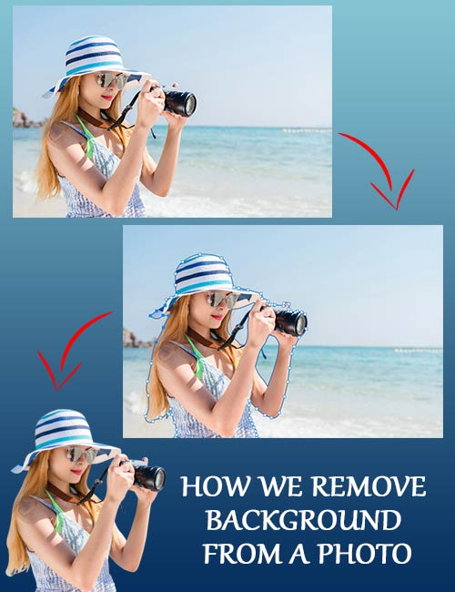 HOW WE REMOVE BACKGROUND FROM A PHOTO