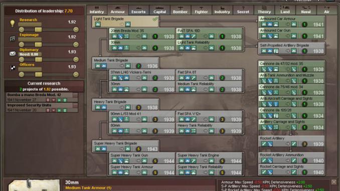 Hearts of Iron III + DLC Collection screenshot 1