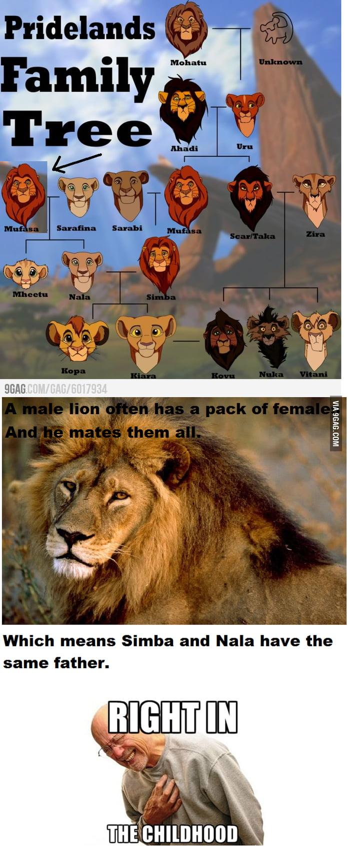 Title Family King Lion Tree