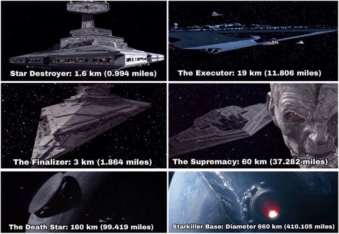 Destroyer Supremacy First Star Order