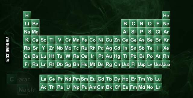 Name periodic table breaking bad periodic diagrams science breaking bad has 62 episodes the 62nd element on periodic urtaz Image collections