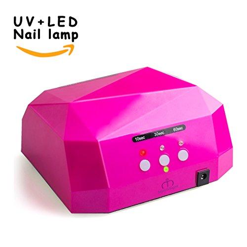 Matrixsight 36W Lámpara LED UV Secador de Uñas Nail Art lámpara de secado de gel Nail Art curar clavos con temporizador tanto para uso doméstico y belleza profesional Nail Salon (Rose)
