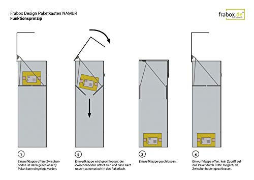 Frabox® Design Paketkasten NAMUR anthrazitgrau RAL 7016 / Edelstahl mit Hausnummer & Namen - 6