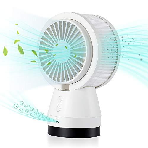 Ventilatore da Tavolo, MANLI Mini Ventilatore USB Silenzioso con Filtro HEPA - Ionizzatore - 3...