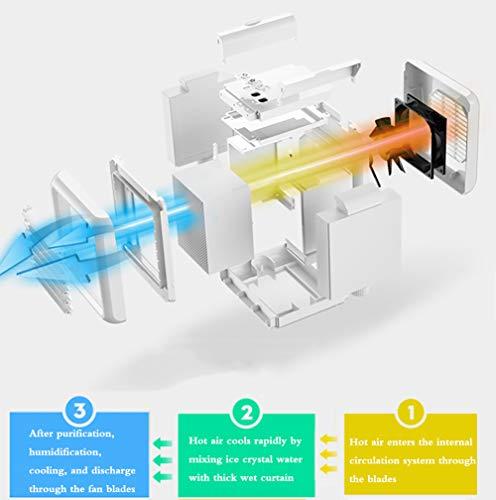 WZR 3 en 1 Mini Refroidisseur évaporatif,Personnel Pliable Humidificateur USB Accueil Office La Table De Nuit Dorm-a 16.5x16.5x16.5cm(6x6x6i... 28