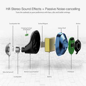 Auriculares-Bluetooth-BlitzWolf-Auriculares-Inalmbricos-Estreo-In-Ear-Deportivos-Bluetooth-50-con-Caja-de-Carga-Porttil-IPX6-Impermeable-y-Micrfono-para-iPhone-Android-Samsung-Azul-Real