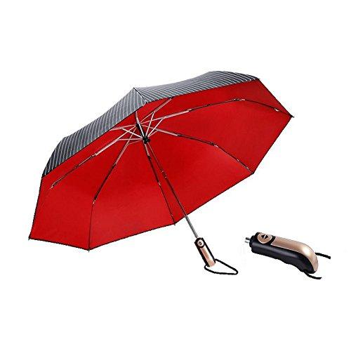 41cJ2H%2BQBSL - Paraguas con frases