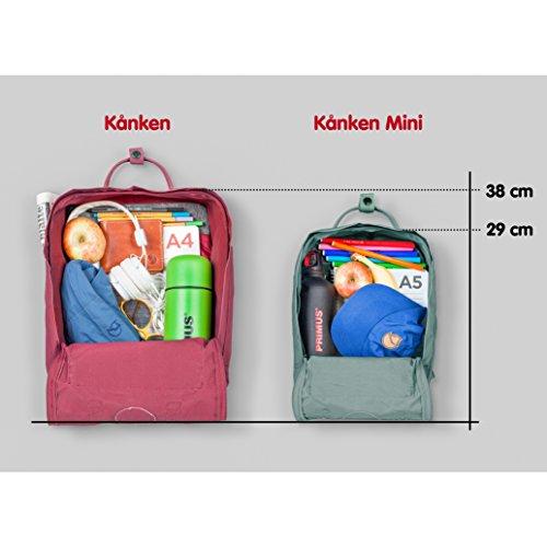 Fjallraven Kids Classic Kanken Backpack Sixtysomething Over