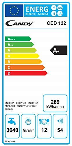 CANDY Lavastoviglie CED 122 Capacità 12 Coperti Colore Bianco