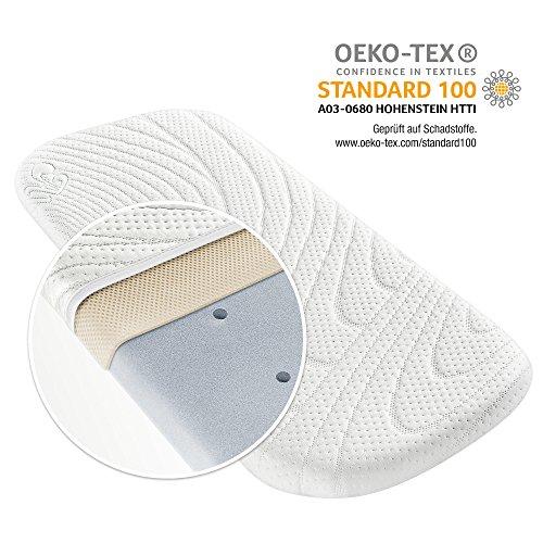 Alvi materasso per carrozzina e materassino navicella TENCEL & Dry - 75 x 33 cm | protezione...