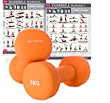 KG Physio Premium quality dumbells for women and men, sold as a set of 2 (BONUS A3 WORKOUT POSTER) ideal for home weights workout