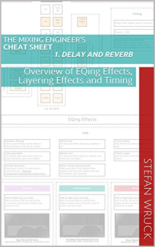 The Mixing Engineer's Cheat Sheet 1. Delay and Reverb: Overview of EQing Effects, Layering Effects and Timing (Mixing Engineer's Cheat Sheets)