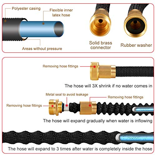 To create this expandable hose, the manufacturer used a double latex tube for the core and 3750D polyester material for the exterior. This structure allows the hose to be flexible without compromising the structure of the core and causing leaks. The hose is also fitted with a ¾ inches brass connector that is not affected by rust like other metals. The connector furthermore features a rubber washer to prevent any leaks while the hose is connected to the water source.