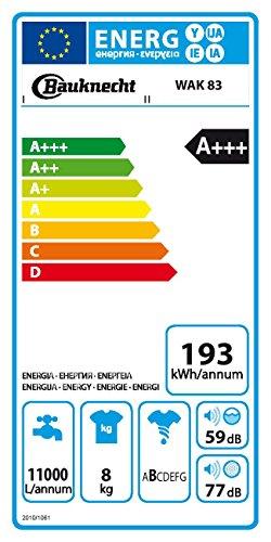 Bauknecht WAK 83 Waschmaschine FL / A+++ / 193 kWh/Jahr / 1400 UpM / 8 kg / 11000 L/Jahr / Mengenautomatik /Unterbaufähig / weiß - 2