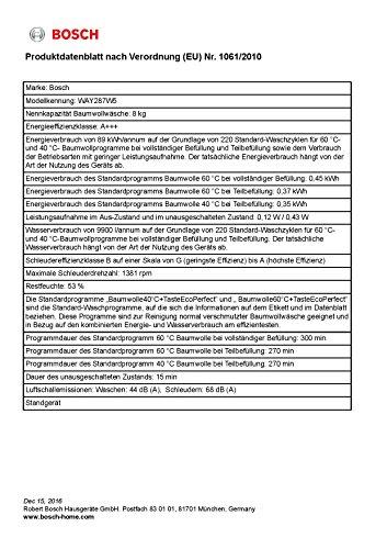 Bosch WAY287W5 HomeProfessional - 3