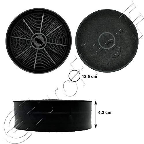 Euro Filter FKS240 Filtro Cappa Carbone Attivo (2 PEZZI) Type FIL120 Diametro 125 mm H 41 mm Best...