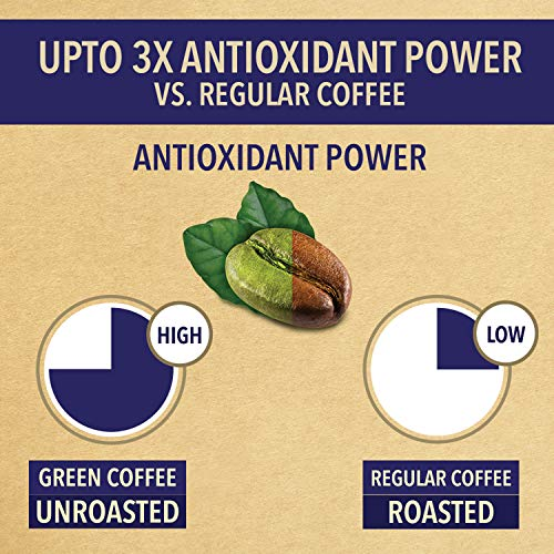 Saffola FITTIFY Gourmet Green Coffee Instant Beverage Mix, Assorted Pack, 2 X 10 g 7
