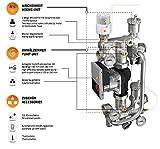 Festwert - Temperaturregulierungseinheit COMBI TNB für Fußbodenheizungsverteiler mit Taco ES2 25-60/180