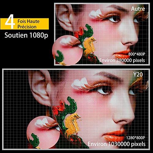 YABER Vidéoprojecteur 4200 Lumens Soutien 1080P Full HD Home Cinéma Projecteur LED avec Deux Haut-parleurs Stéréo (de Qualité HiFi - Haute-f... 6