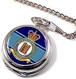 Royal Air Force Station Coningsby (RAF) Pocket Watch