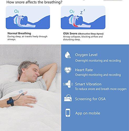 Lunasea sans fil apnée du sommeil Obstructives Aid tracker moniteur de fréquence cardiaque et SPO2Oxymètre de pouls Alarme 10