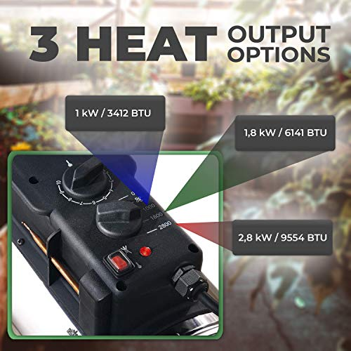 The heater offers a maximum energy output of 2.8Kw and also comes with 3 heat settings making it more energy efficient