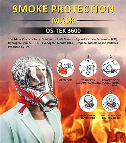 OSSOM Fire Safety Kit (60 Min) 7