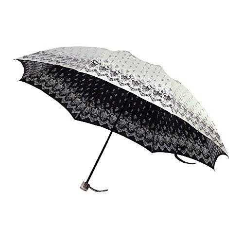 UVIONの日傘は母親が貰って嬉しいアイテム