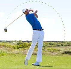 Image result for golfer