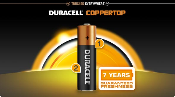 Duracell CopperTop SMART POWER…ALWAYS