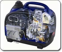 Inverter EF1000iS generator