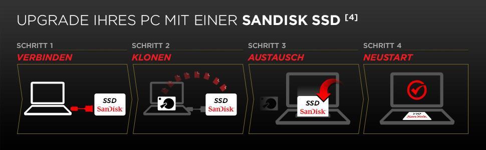 Upgrade Ihres PC mit einer SanDisk SSD