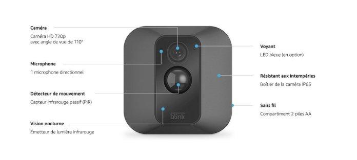 blink_xt-tech_spec._CB474022513_ Amazon Blink - Test des caméras sans-fil