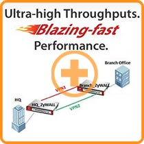 ZyWALL110 Blazing-fast Performance