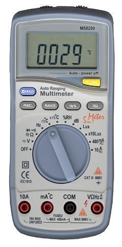Very cheap meters