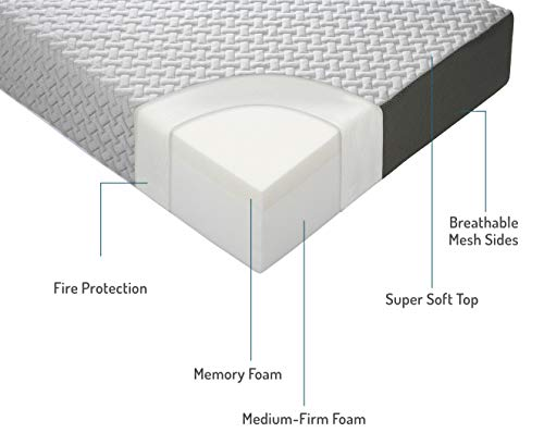 Milliard-6-Inch-Memory-Foam-Tri-Folding-Mattress-with-Ultra-Soft-Removable-Cover-and-Non-Slip-Bottom-75-inches-x-31-inches