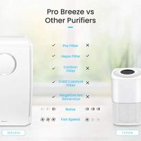 Pro-Breeze-5-in-1-Air-Purifier-with-True-HEPA-Filter-Carbon-Filter-and-Negative-Ion-Generator-500-Sq-Ft-Air-Purifier-for-Large-Rooms-Homes-Office-for-Allergies-Smoke-Mold-Dust-Odor-Pets