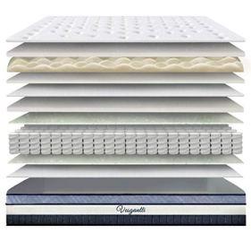 Twin-XL-Mattress-Vesgantti-11-Inch-Innerspring-Multilayer-Hybrid-XL-Twin-Mattress-Ergonomic-Design-with-Breathable-Foam-and-Pocket-Spring-Mattress-Twin-XL-Size-Box-Top-Series-Medium-Plush-Feel